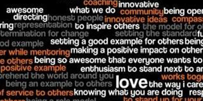 Image of Leadership and Positivity words